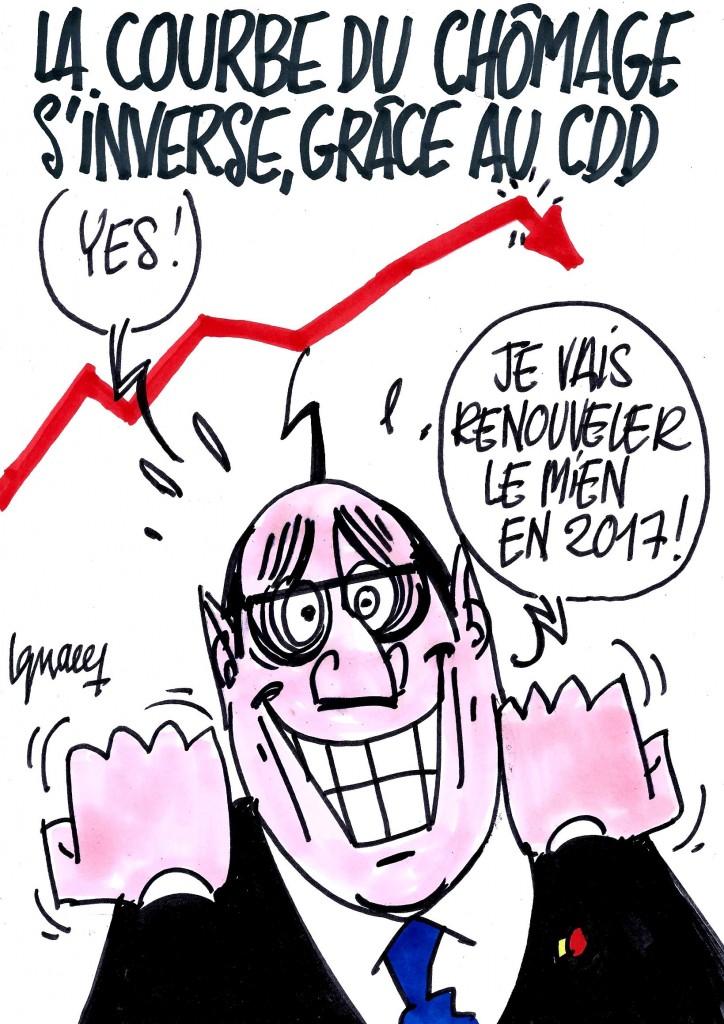 Ignace - Baisse du chômage en mars