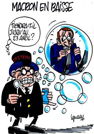 Ignace - Macron en baisse