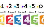 Chez France Télévisions, l'argent des contribuables coule à flot