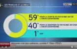 On nous aurait encore menti ? 59% des Français favorables au Brexit: I-TELE le 26 juin 2016 – Vidéo