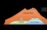Le mont Olympus, un volcan grand comme la France