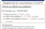 Rapport de la «vaccination» Covid 19 – Morts et effets secondaires en Europe au 18/09/21